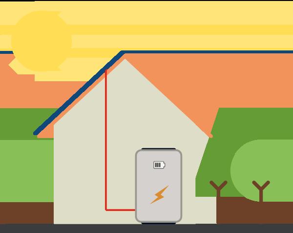Haus mit Photovoltaik und Speicher