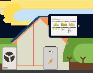 Monitoring Photovoltaik Wärmepumpe
