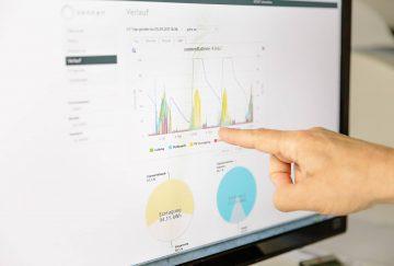 Sonnen Energiemanager Online Portal